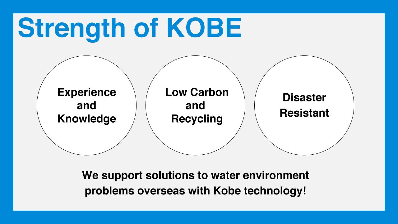 Strength of KOBE