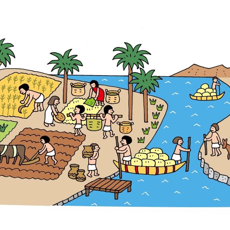 水と文明の関係